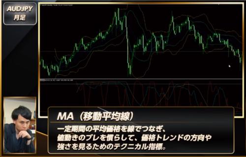 25MA(25移動平均線)