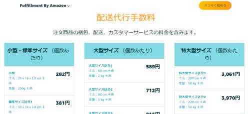 Amazon FBA手数料 料金表